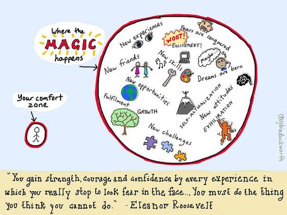 Magic Happens Outside of Comfort Zone